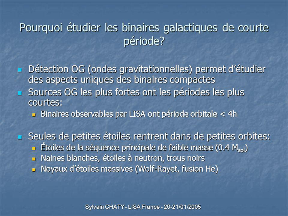 Sylvain CHATY - LISA France - 20-21/01/2005 Synthèse de population: incertitudes sur Evolution Evolution dune binaire initiale -> binaire de WD + massive évolue en 1 er, remplit son Lobe de Roche.