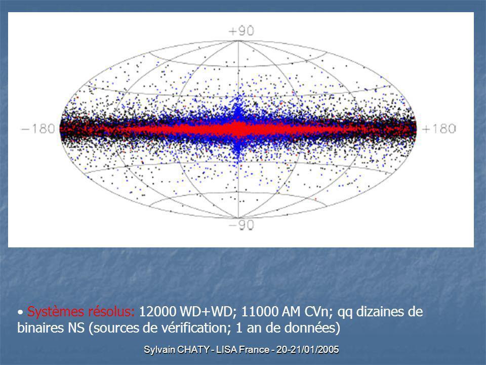 Sylvain CHATY - LISA France - 20-21/01/2005 Systèmes résolus: 12000 WD+WD; 11000 AM CVn; qq dizaines de binaires NS (sources de vérification; 1 an de données)