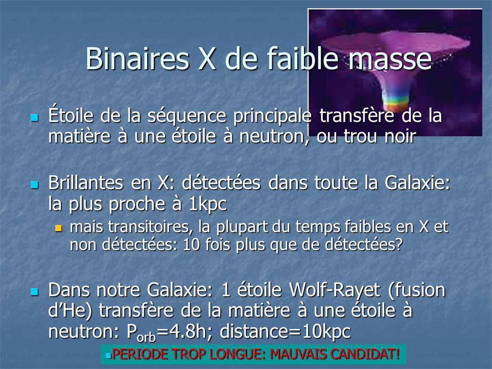 Sylvain CHATY - LISA France - 20-21/01/2005 Binaires de naines blanches 10% des naines blanches dans des binaires de naine blanche, la plus proche à 5 pc 10% des naines blanches dans des binaires de naine blanche, la plus proche à 5 pc 1990: 15 binaires de WD (P=1.5h–30j) (Marsh, 2000, NewAR, 44, 119) 1990: 15 binaires de WD (P=1.5h–30j) (Marsh, 2000, NewAR, 44, 119) Survey SPY (VLT) de 1500 naines blanches: vitesses radiales État actuel (2004): Surveillance de 577 naines blanches 123 avec variations de vitesse radiale: 109 binaires de naines blanches, 14 avec compagnon nain M 10 déterminations de période (entre 0.3j=7.2h et 5 jours) 10 9 Pulsars radio recyclés (PRR) dans la Galaxie: en général NS+WD 10 9 Pulsars radio recyclés (PRR) dans la Galaxie: en général NS+WD vieilles NS en rotation rapide (accrétion de matière dun compagnon auparavant géant) vieilles NS en rotation rapide (accrétion de matière dun compagnon auparavant géant) Mais la plupart des binaires WD+WD ou 1WD/1NS: Mais la plupart des binaires WD+WD ou 1WD/1NS: P orb trop longue (bruit de fond) LES AUTRES: BON CANDIDATS.