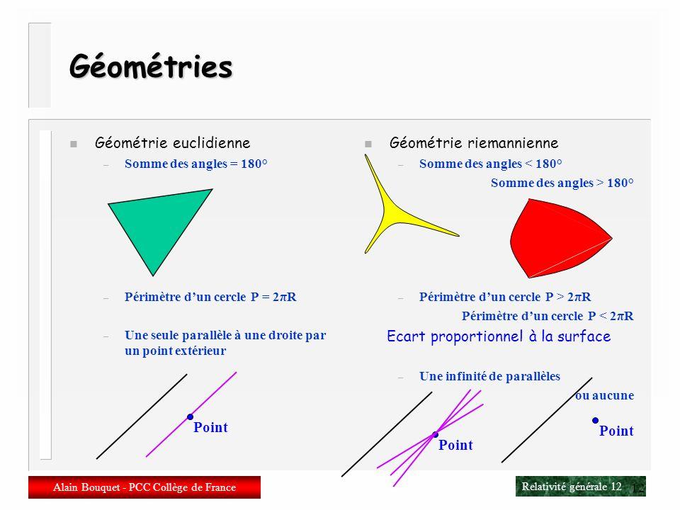 Relativité générale 11 Alain Bouquet - PCC Collège de France 11 Ralentissement du temps n Une expérience de pensée facile Ascenseur de hauteur H durée