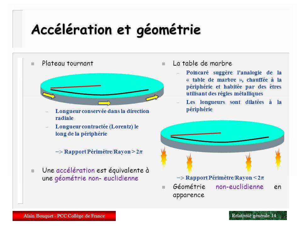 Relativité générale 13 Alain Bouquet - PCC Collège de France 13 Prenons -par exemple- une sphère n Sur la Terre – Géodésique = arc de grand cercle. Ex