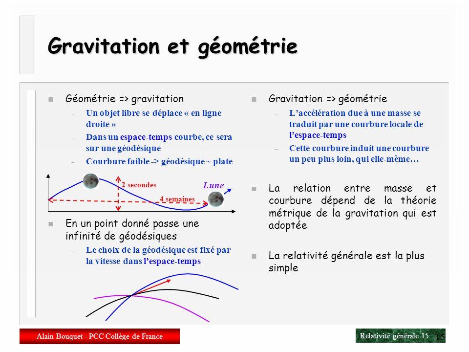 Relativité générale 14 Alain Bouquet - PCC Collège de France 14 Accélération et géométrie n Plateau tournant – Longueur conservée dans la direction ra