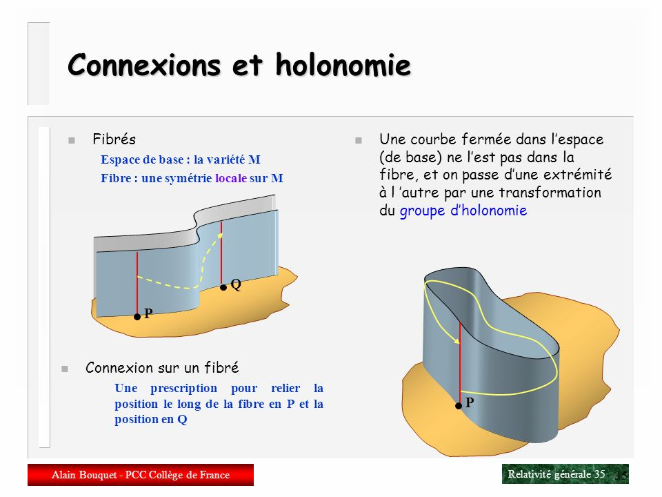 Relativité générale 34 Alain Bouquet - PCC Collège de France 34 Transport parallèle n On veut comparer des tenseurs en des points différents P et Q n