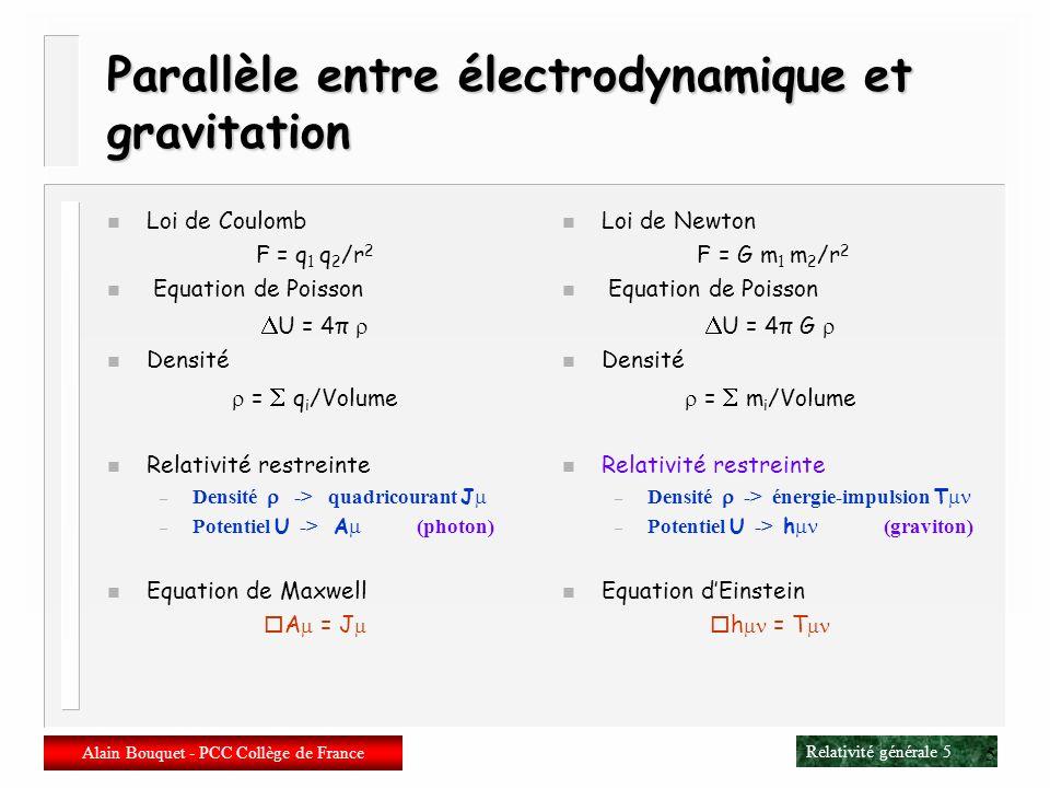 Relativité générale 5 Alain Bouquet - PCC Collège de France 5 Parallèle entre électrodynamique et gravitation n Loi de Coulomb F = q 1 q 2 /r 2 n Equation de Poisson U = 4π n Densité = q i /Volume n Relativité restreinte – Densité -> quadricourant J – Potentiel U -> A (photon) n Equation de Maxwell A = J n Loi de Newton F = G m 1 m 2 /r 2 n Equation de Poisson U = 4π G n Densité = m i /Volume n Relativité restreinte – Densité -> énergie-impulsion T – Potentiel U -> h (graviton) n Equation dEinstein h = T