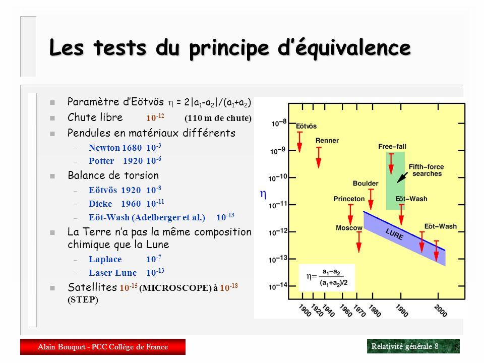 Relativité générale 8 Alain Bouquet - PCC Collège de France 8 Les tests du principe déquivalence Paramètre dEötvös = 2 a 1 -a 2  /(a 1 +a 2 ) Chute libre 10 -12 (110 m de chute) n Pendules en matériaux différents – Newton 168010 -3 – Potter 192010 -6 n Balance de torsion – Eötvös 192010 -8 – Dicke 196010 -11 – Eöt-Wash (Adelberger et al.) 10 -13 n La Terre na pas la même composition chimique que la Lune – Laplace10 -7 – Laser-Lune10 -13 Satellites 10 -15 (MICROSCOPE) à 10 -18 (STEP)