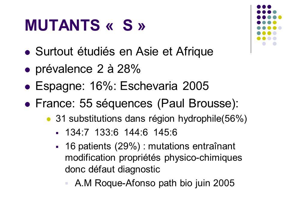 MUTANTS « S » Surtout étudiés en Asie et Afrique prévalence 2 à 28% Espagne: 16%: Eschevaria 2005 France: 55 séquences (Paul Brousse): 31 substitution