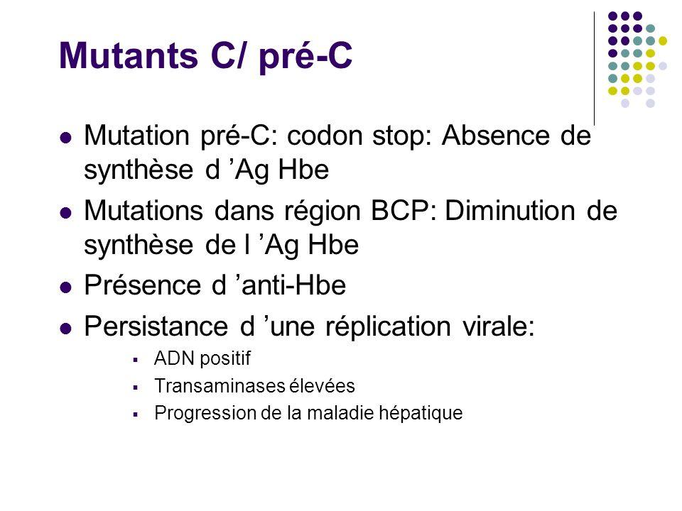 Mutants C/ pré-C Mutation pré-C: codon stop: Absence de synthèse d Ag Hbe Mutations dans région BCP: Diminution de synthèse de l Ag Hbe Présence d ant
