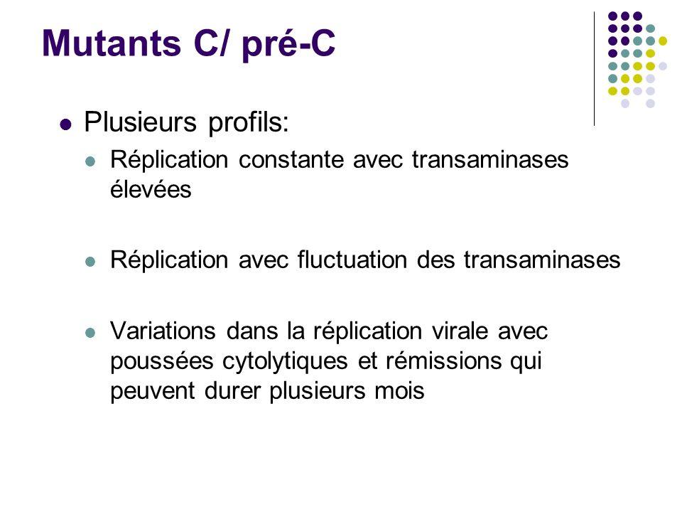 Mutants C/ pré-C Plusieurs profils: Réplication constante avec transaminases élevées Réplication avec fluctuation des transaminases Variations dans la