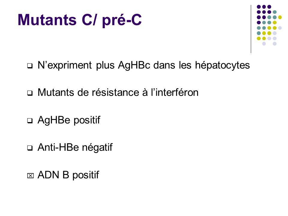 Mutants C/ pré-C Nexpriment plus AgHBc dans les hépatocytes Mutants de résistance à linterféron AgHBe positif Anti-HBe négatif ADN B positif