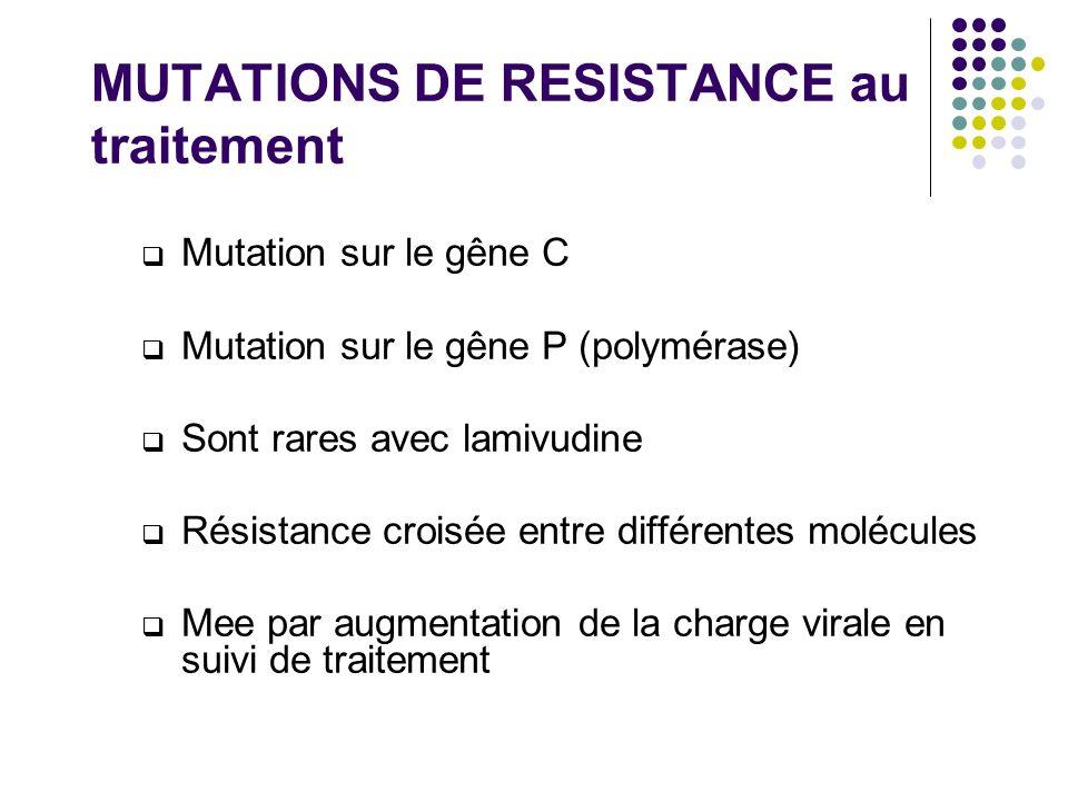 MUTATIONS DE RESISTANCE au traitement Mutation sur le gêne C Mutation sur le gêne P (polymérase) Sont rares avec lamivudine Résistance croisée entre d
