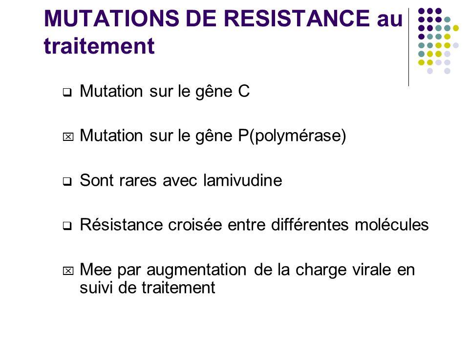 MUTATIONS DE RESISTANCE au traitement Mutation sur le gêne C Mutation sur le gêne P(polymérase) Sont rares avec lamivudine Résistance croisée entre di