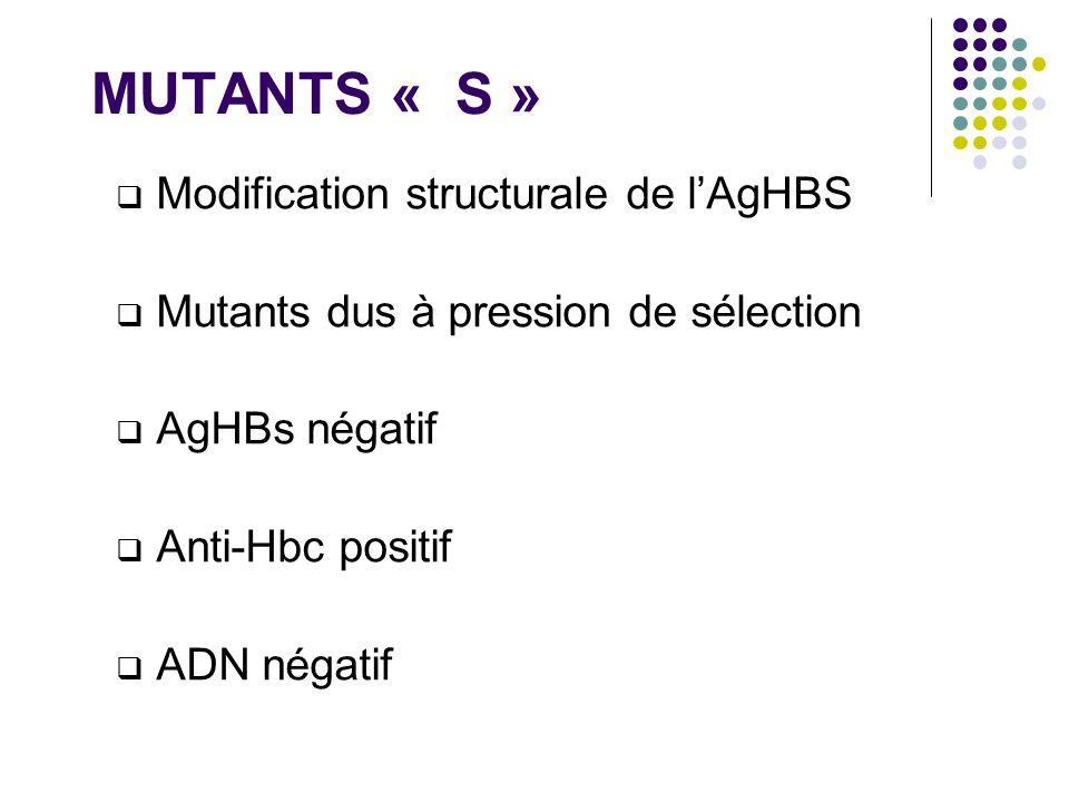 MUTANTS « S » AgHBs = protéine de 226 aa déterminant antigénique majeur: déterminant « a » position 124 à 147 Mutations les plus fréquentes: F134 M133 D144 G145R 144 et 145 connues pour être associées à échappement au Ig ou vaccin