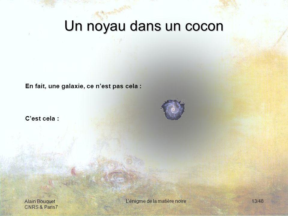 Alain Bouquet CNRS & Paris7 Lénigme de la matière noire13/48 Un noyau dans un cocon En fait, une galaxie, ce nest pas cela : Cest cela :