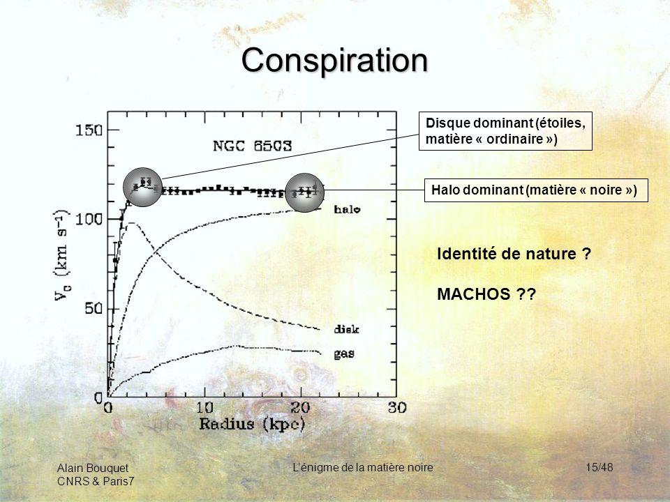 Alain Bouquet CNRS & Paris7 Lénigme de la matière noire15/48 Conspiration Identité de nature ? MACHOS ?? Disque dominant (étoiles, matière « ordinaire