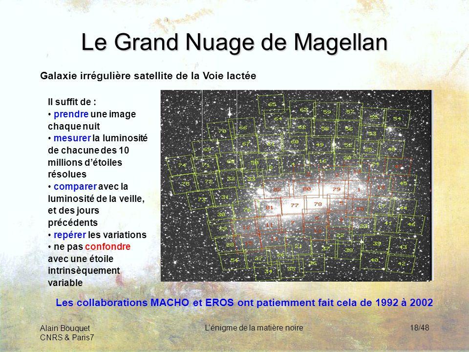 Alain Bouquet CNRS & Paris7 Lénigme de la matière noire18/48 Le Grand Nuage de Magellan Galaxie irrégulière satellite de la Voie lactée Il suffit de :