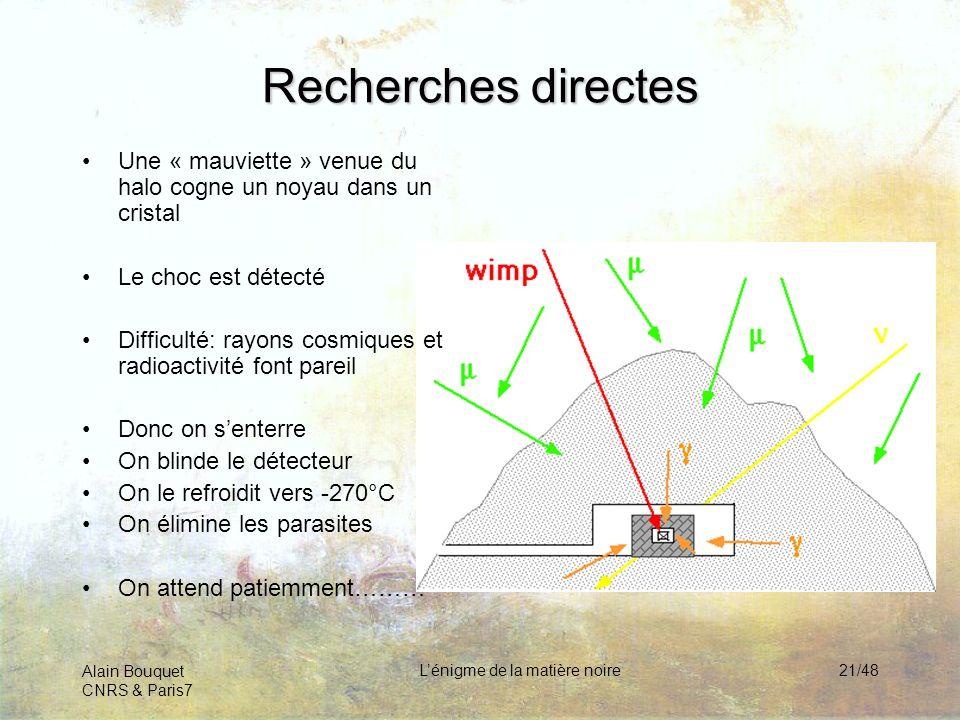 Alain Bouquet CNRS & Paris7 Lénigme de la matière noire21/48 Recherches directes Une « mauviette » venue du halo cogne un noyau dans un cristal Le cho