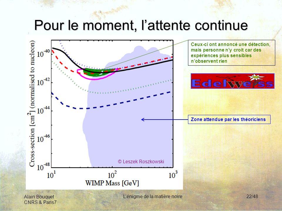 Alain Bouquet CNRS & Paris7 Lénigme de la matière noire22/48 Pour le moment, lattente continue © Leszek Roszkowski Ceux-ci ont annoncé une détection,