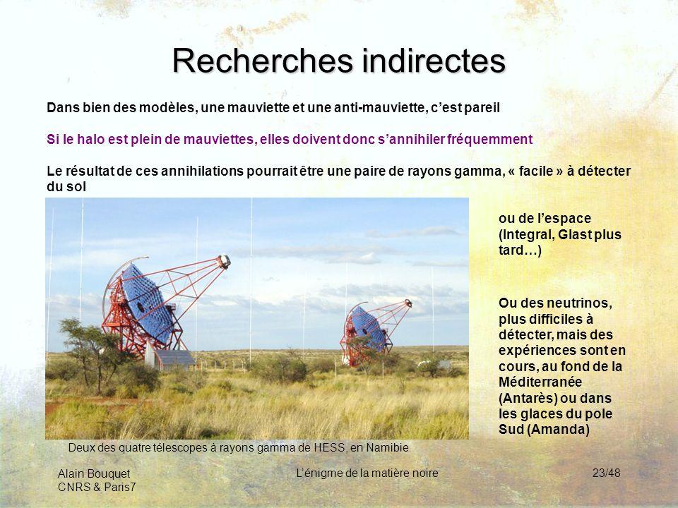 Alain Bouquet CNRS & Paris7 Lénigme de la matière noire23/48 Recherches indirectes Dans bien des modèles, une mauviette et une anti-mauviette, cest pa