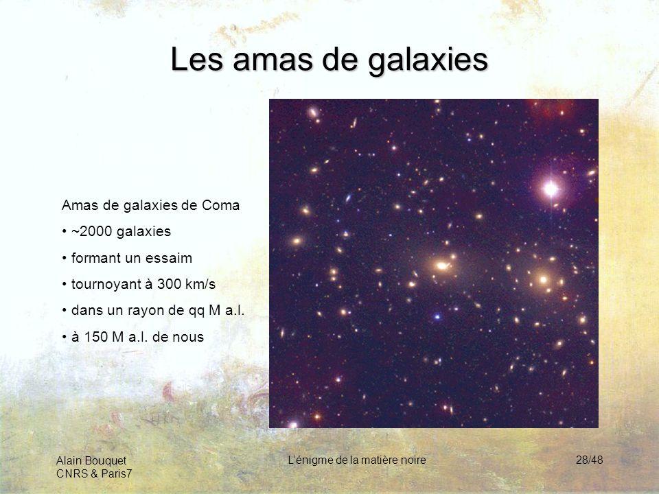 Alain Bouquet CNRS & Paris7 Lénigme de la matière noire28/48 Les amas de galaxies Amas de galaxies de Coma ~2000 galaxies formant un essaim tournoyant