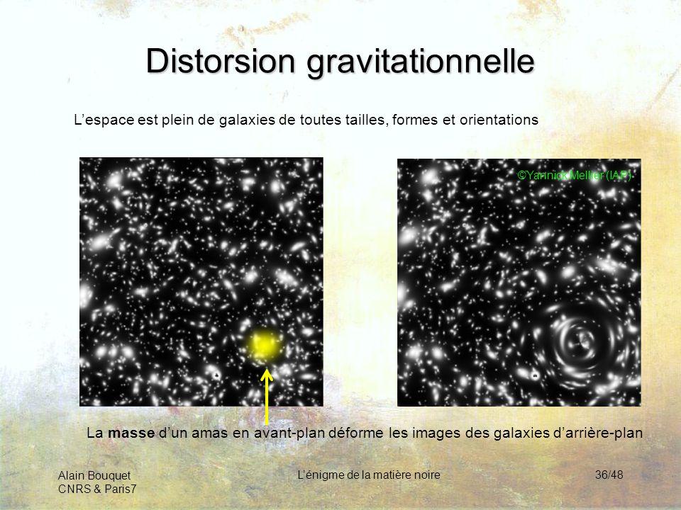 Alain Bouquet CNRS & Paris7 Lénigme de la matière noire36/48 Distorsion gravitationnelle Lespace est plein de galaxies de toutes tailles, formes et or