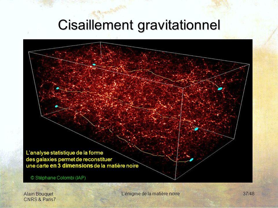 Alain Bouquet CNRS & Paris7 Lénigme de la matière noire37/48 Cisaillement gravitationnel © Stéphane Colombi (IAP) Lanalyse statistique de la forme des