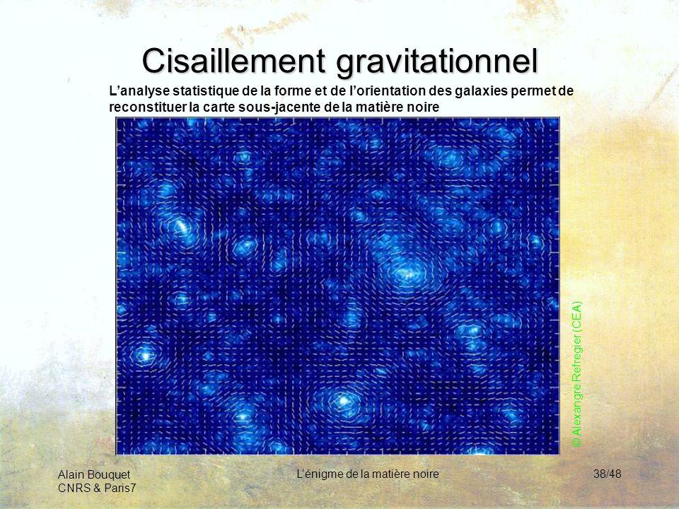 Alain Bouquet CNRS & Paris7 Lénigme de la matière noire38/48 Cisaillement gravitationnel Lanalyse statistique de la forme et de lorientation des galax