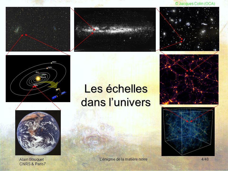 Alain Bouquet CNRS & Paris7 Lénigme de la matière noire45/48 Mais il faut de la matière noire Les inhomogénéités ne dépassent pas 1/100 000 au départ La pression de rayonnement empêche la concentration pendant 400 000 ans Même ensuite, lexpansion de lunivers freine la concentration de la matière et la rend beaucoup plus difficile Il faut donc 1)plus de matière 2)une matière qui ne soit pas associée à la lumière 3)une matière formée de particules assez lourdes pour ne pas aller trop loin et effacer les structures sitôt amorcées Autrement dit de la matière noire « froide » comme nos « mauviettes » !