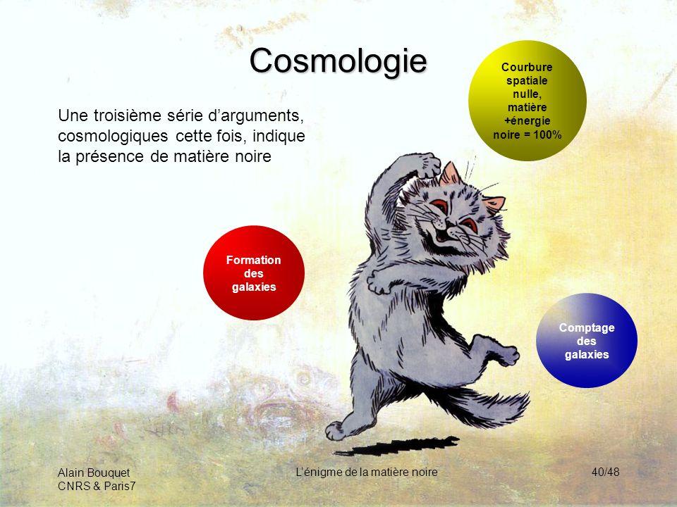 Alain Bouquet CNRS & Paris7 Lénigme de la matière noire40/48 Cosmologie Une troisième série darguments, cosmologiques cette fois, indique la présence