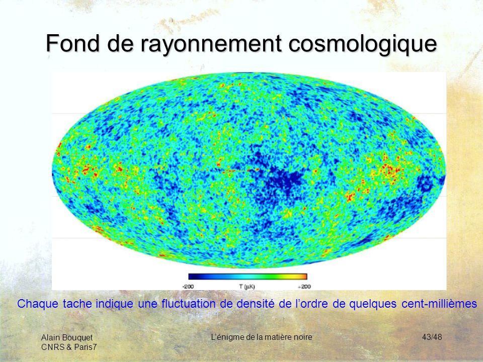 Alain Bouquet CNRS & Paris7 Lénigme de la matière noire43/48 Fond de rayonnement cosmologique Chaque tache indique une fluctuation de densité de lordr