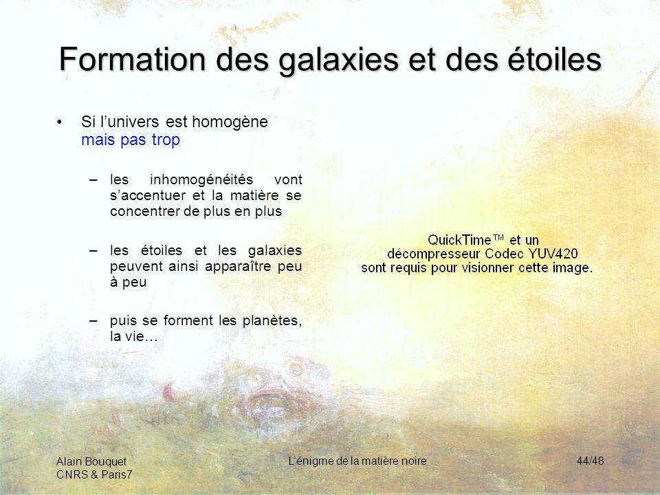 Alain Bouquet CNRS & Paris7 Lénigme de la matière noire44/48 Formation des galaxies et des étoiles Si lunivers est homogène mais pas trop –les inhomog
