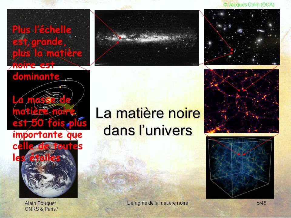 Alain Bouquet CNRS & Paris7 Lénigme de la matière noire36/48 Distorsion gravitationnelle Lespace est plein de galaxies de toutes tailles, formes et orientations La masse dun amas en avant-plan déforme les images des galaxies darrière-plan ©Yannick Mellier (IAP)