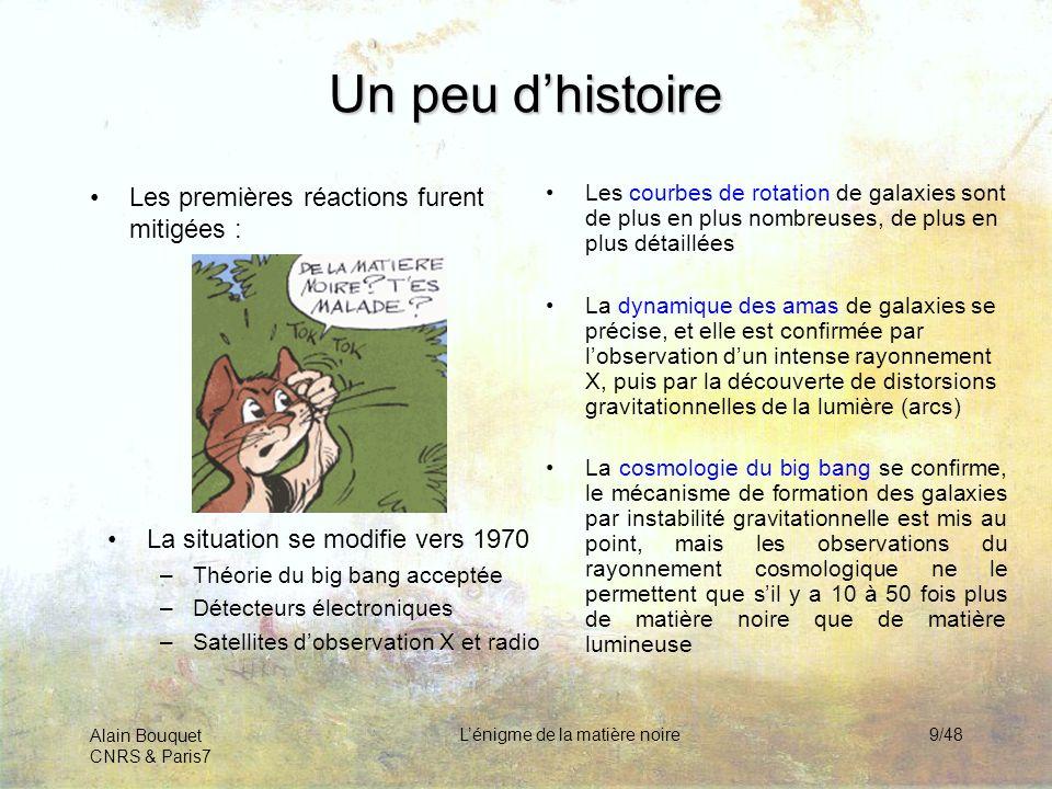 Alain Bouquet CNRS & Paris7 Lénigme de la matière noire9/48 Un peu dhistoire Les premières réactions furent mitigées : La situation se modifie vers 19