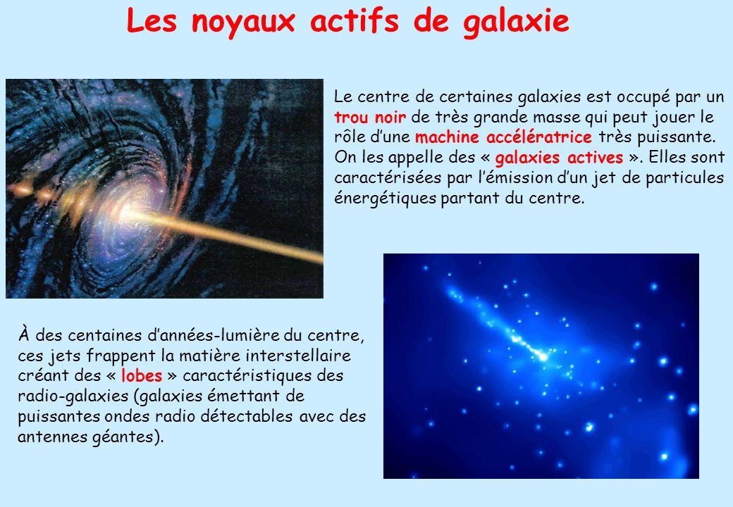 10 Les noyaux actifs de galaxie Le centre de certaines galaxies est occupé par un trou noir de très grande masse qui peut jouer le rôle dune machine a