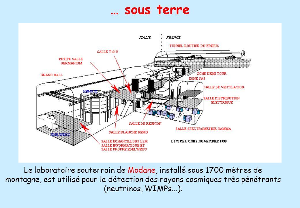 … sous terre Le laboratoire souterrain de Modane, installé sous 1700 mètres de montagne, est utilisé pour la détection des rayons cosmiques très pénét