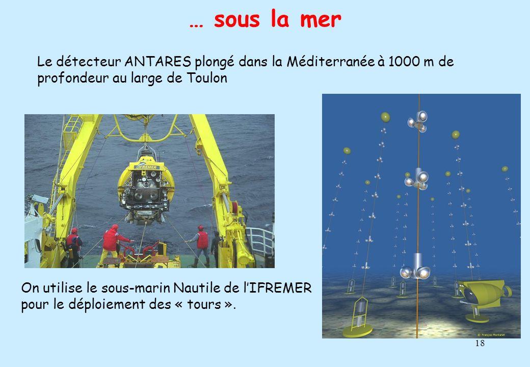 18 … sous la mer Le détecteur ANTARES plongé dans la Méditerranée à 1000 m de profondeur au large de Toulon On utilise le sous-marin Nautile de lIFREM