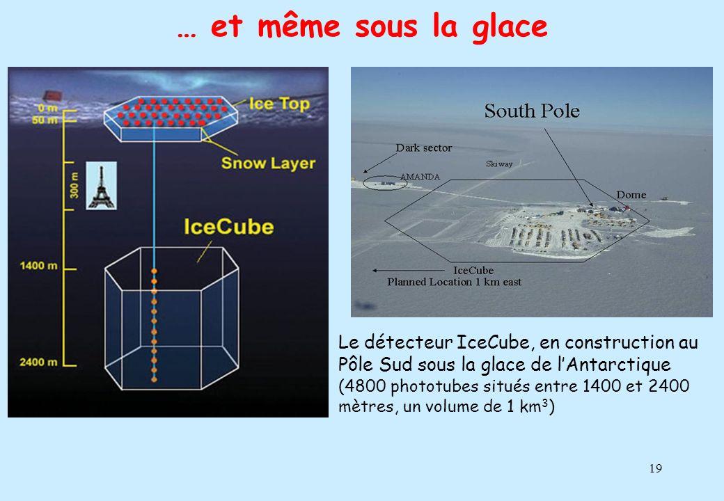19 … et même sous la glace Le détecteur IceCube, en construction au Pôle Sud sous la glace de lAntarctique (4800 phototubes situés entre 1400 et 2400