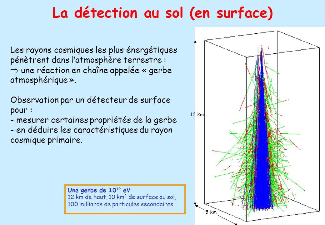 21 Un « réseau de surface » : KASCADE À Karlsruhe (Allemagne) Surface de 40000 m 2 pour létude de rayons cosmiques dénergies comprises entre 10 16 et 10 18 eV.
