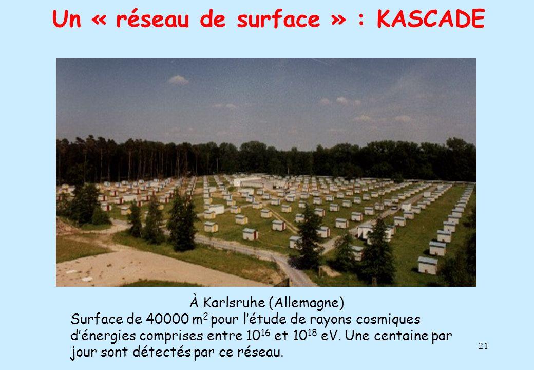 21 Un « réseau de surface » : KASCADE À Karlsruhe (Allemagne) Surface de 40000 m 2 pour létude de rayons cosmiques dénergies comprises entre 10 16 et