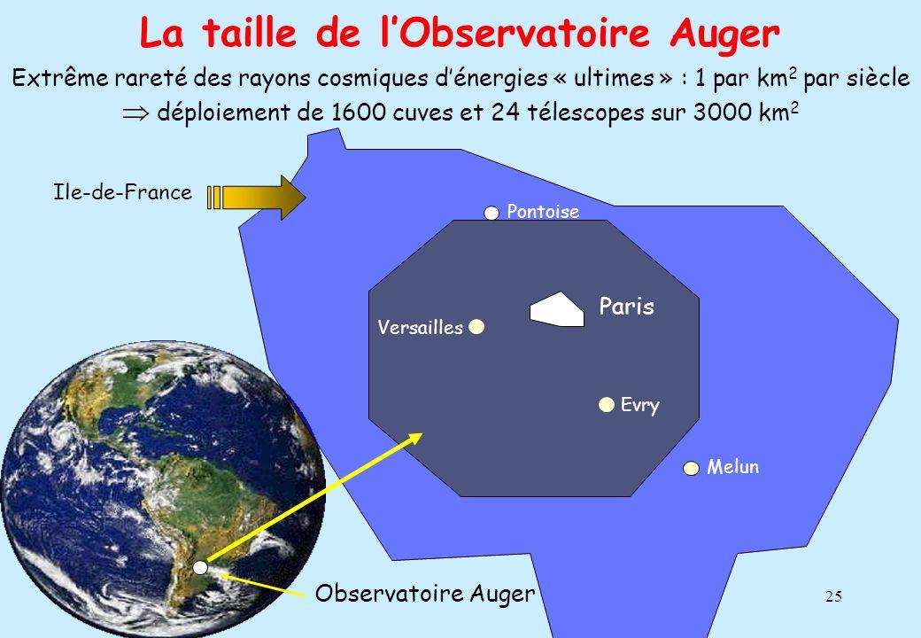 25 La taille de lObservatoire Auger Evry Pontoise Melun Versailles Paris Ile-de-France Extrême rareté des rayons cosmiques dénergies « ultimes » : 1 p