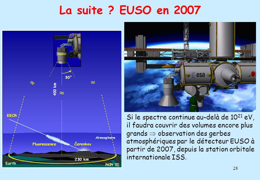 28 La suite ? EUSO en 2007 Si le spectre continue au-delà de 10 21 eV, il faudra couvrir des volumes encore plus grands observation des gerbes atmosph