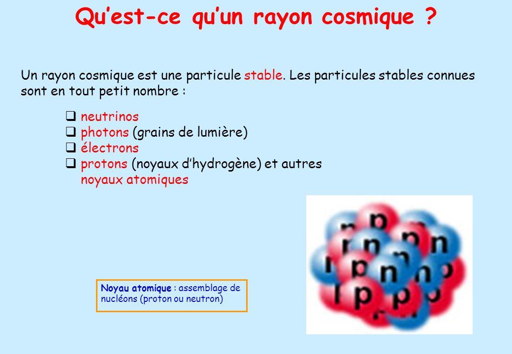 5 Quest-ce quun rayon cosmique ? Un rayon cosmique est une particule stable. Les particules stables connues sont en tout petit nombre : neutrinos phot