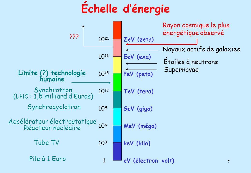 7 Échelle dénergie ZeV (zeta) EeV (exa) GeV (giga) PeV (peta) TeV (tera) MeV (méga) keV (kilo) eV (électron-volt) 10 21 10 18 10 15 10 12 10 3 10 9 10