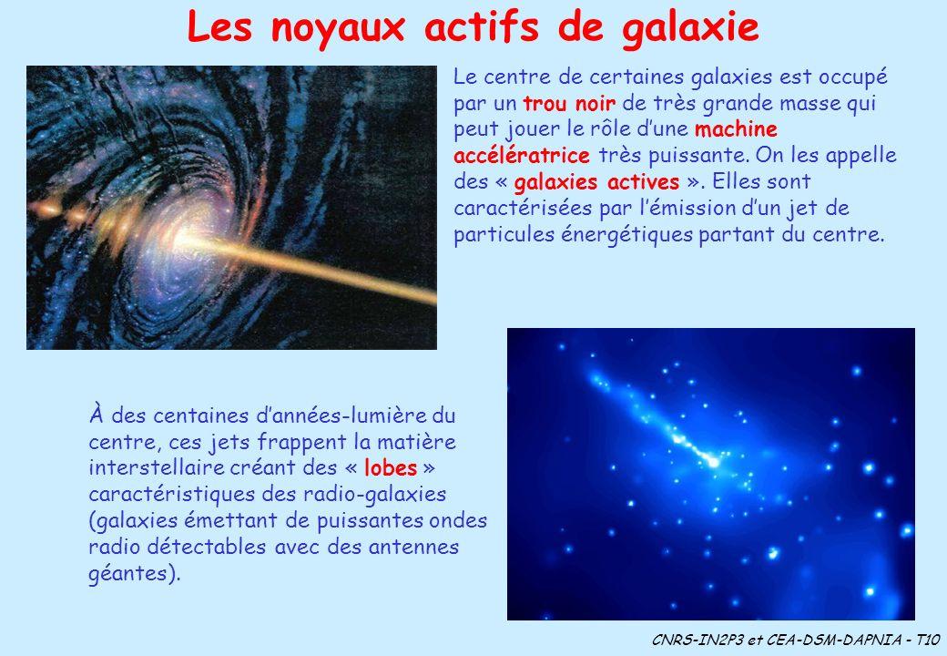 Les noyaux actifs de galaxie Le centre de certaines galaxies est occupé par un trou noir de très grande masse qui peut jouer le rôle dune machine accé