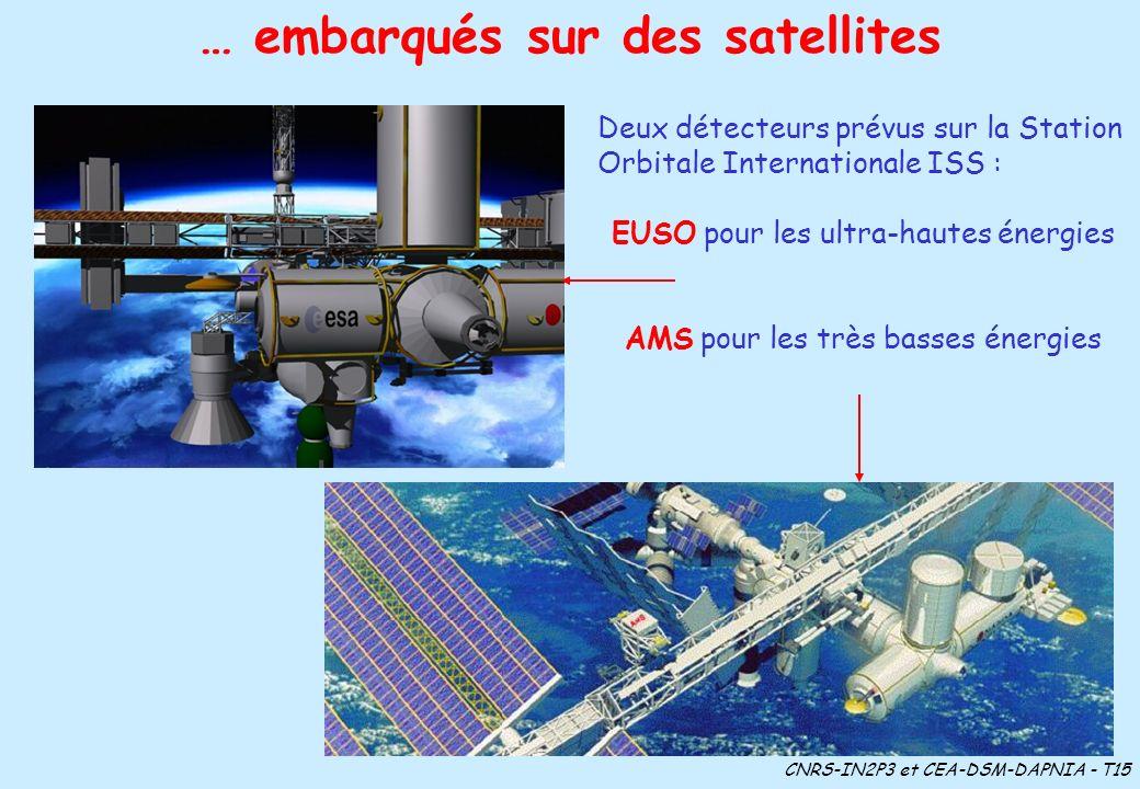 … embarqués sur des satellites Deux détecteurs prévus sur la Station Orbitale Internationale ISS : EUSO pour les ultra-hautes énergies AMS pour les tr