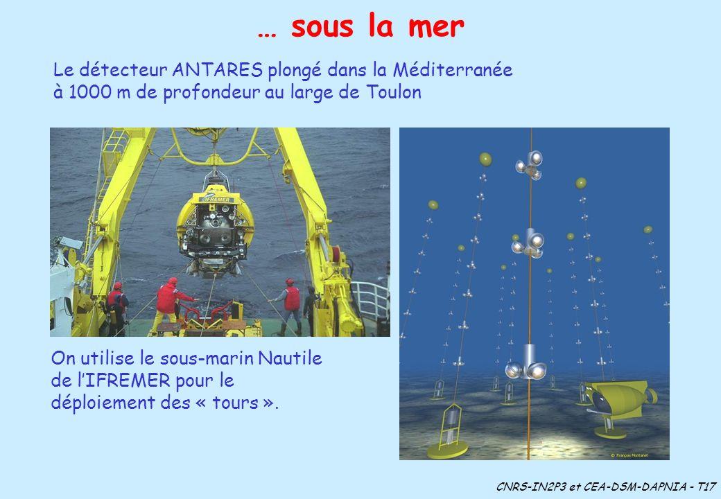 … sous la mer Le détecteur ANTARES plongé dans la Méditerranée à 1000 m de profondeur au large de Toulon On utilise le sous-marin Nautile de lIFREMER