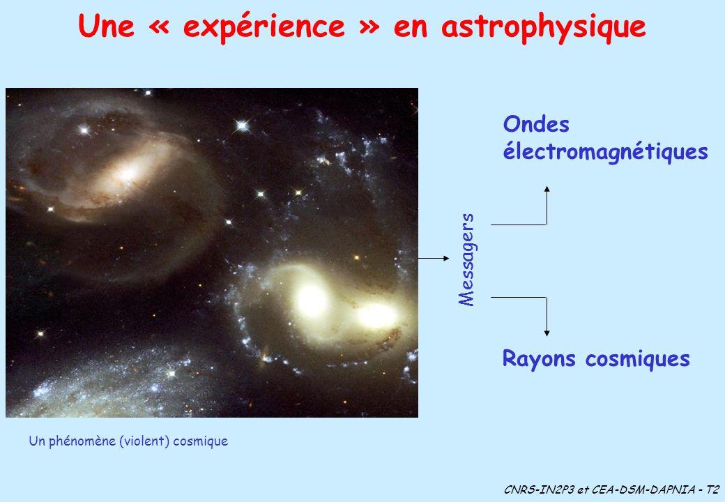 Une « expérience » en astrophysique Ondes électromagnétiques Rayons cosmiques Messagers Un phénomène (violent) cosmique CNRS-IN2P3 et CEA-DSM-DAPNIA -