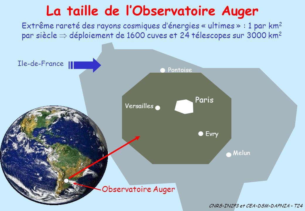 La taille de lObservatoire Auger Evry Pontoise Melun Versailles Paris Ile-de-France Extrême rareté des rayons cosmiques dénergies « ultimes » : 1 par
