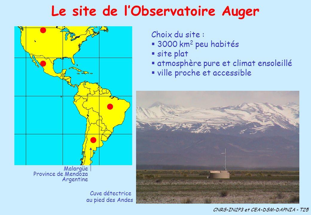 Le site de lObservatoire Auger Malargüe Province de Mendoza Argentine Choix du site : 3000 km 2 peu habités site plat atmosphère pure et climat ensole