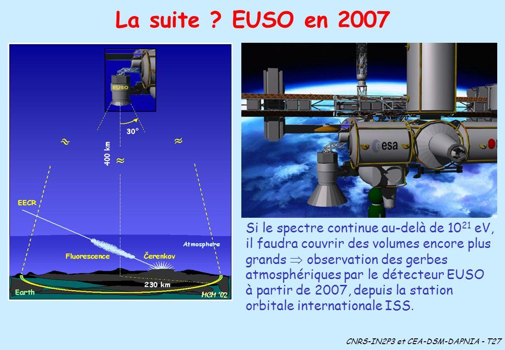 La suite ? EUSO en 2007 Si le spectre continue au-delà de 10 21 eV, il faudra couvrir des volumes encore plus grands observation des gerbes atmosphéri
