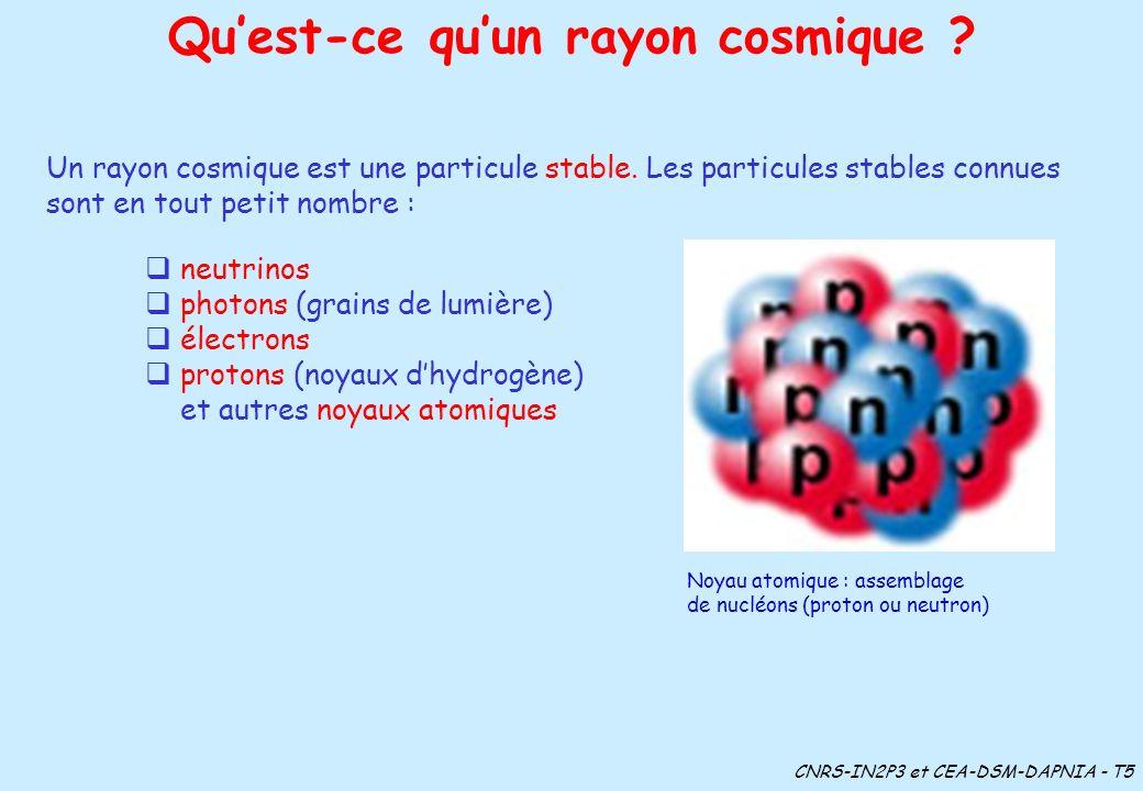 Le spectre dénergie et le flux Énergie (eV) Flux 10 10 15 10 20 Satellites Détecteurs au sol Surface des détecteurs 1 m 2 (10 -6 km 2 ) 100 000 m 2 (0,1 km 2 ) 1 particule par m 2 par seconde 1 particule par m 2 par an 1 particule par km 2 par an 1 particule par km 2 par siècle 3.10 9 m 2 (3000 km 2 ) CNRS-IN2P3 et CEA-DSM-DAPNIA - T6